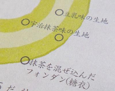 07京ばうむ説明.jpg
